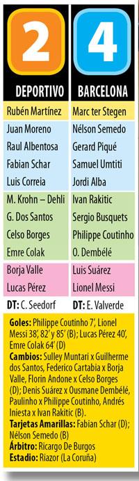 Dep la Coruña vs Barcelona