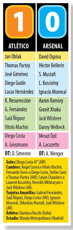 Atletico Vs Arsenal