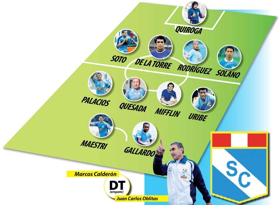 El once ideal en la historia del club Sporting Cristal, según diversas opiniones