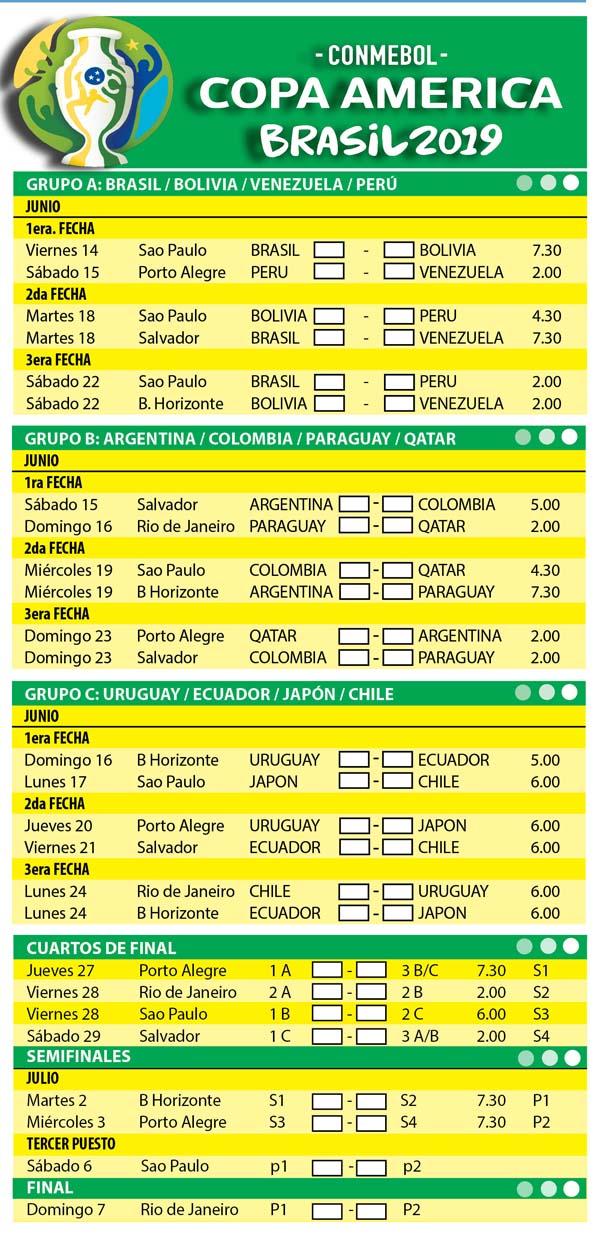 Copa America Brasil 2019 - Fixturen